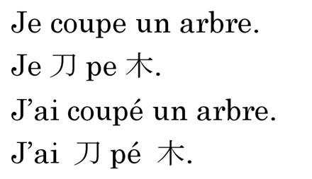 apprendre a dessiner les kanji